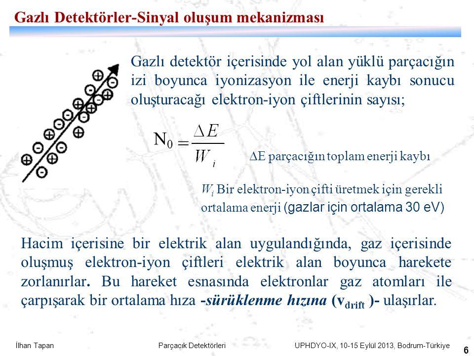 İlhan Tapan Parçacık Detektörleri UPHDYO-IX, 10-15 Eylül 2013, Bodrum-Türkiye 6 Gazlı Detektörler-Sinyal oluşum mekanizması Gazlı detektör içerisinde