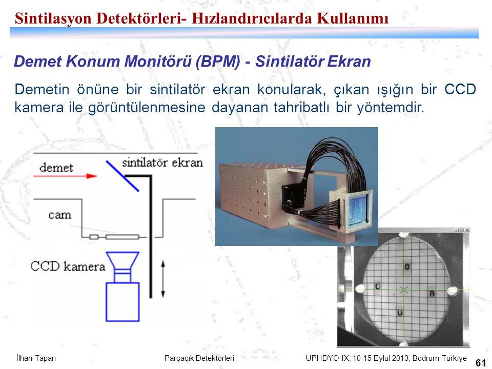 İlhan Tapan Parçacık Detektörleri UPHDYO-IX, 10-15 Eylül 2013, Bodrum-Türkiye 61 Demet Konum Monitörü (BPM) - Sintilatör Ekran Demetin önüne bir sinti