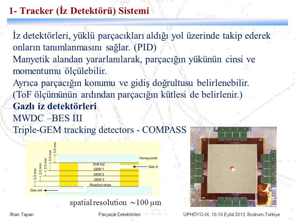 İlhan Tapan Parçacık Detektörleri UPHDYO-IX, 10-15 Eylül 2013, Bodrum-Türkiye 64 İz detektörleri, yüklü parçacıkları aldığı yol üzerinde takip ederek