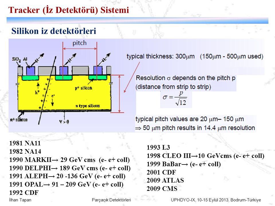 İlhan Tapan Parçacık Detektörleri UPHDYO-IX, 10-15 Eylül 2013, Bodrum-Türkiye 65 Silikon iz detektörleri Tracker (İz Detektörü) Sistemi 1981 NA11 1982
