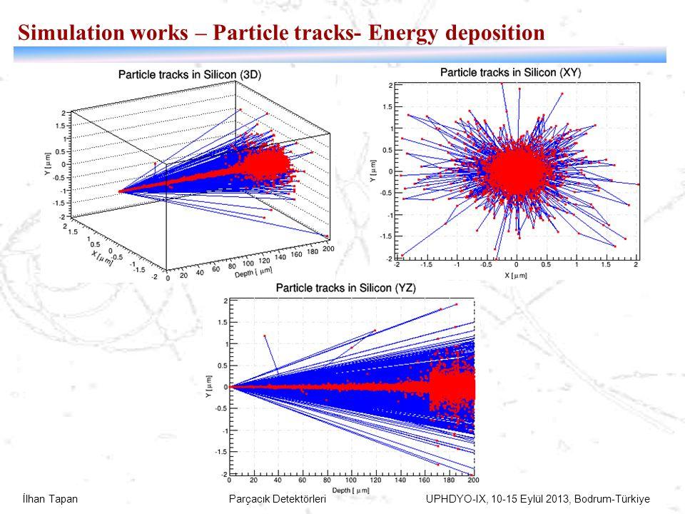İlhan Tapan Parçacık Detektörleri UPHDYO-IX, 10-15 Eylül 2013, Bodrum-Türkiye Simulation works – Particle tracks- Energy deposition