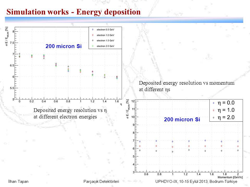 İlhan Tapan Parçacık Detektörleri UPHDYO-IX, 10-15 Eylül 2013, Bodrum-Türkiye Simulation works - Energy deposition Deposited energy resolution vs η at
