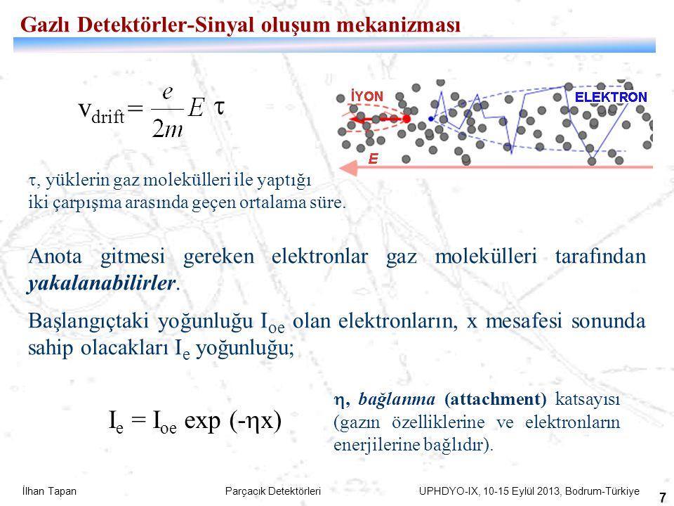 İlhan Tapan Parçacık Detektörleri UPHDYO-IX, 10-15 Eylül 2013, Bodrum-Türkiye 8 Gaz hacmi içerisinde Elektrik alan şiddeti yeterince yüksek ise, elektronların kazanacağı kinetik enerji değeri, çarpışma yaptığında gaz atomlarını iyonize edebilecek seviyelere ulaşabilir.