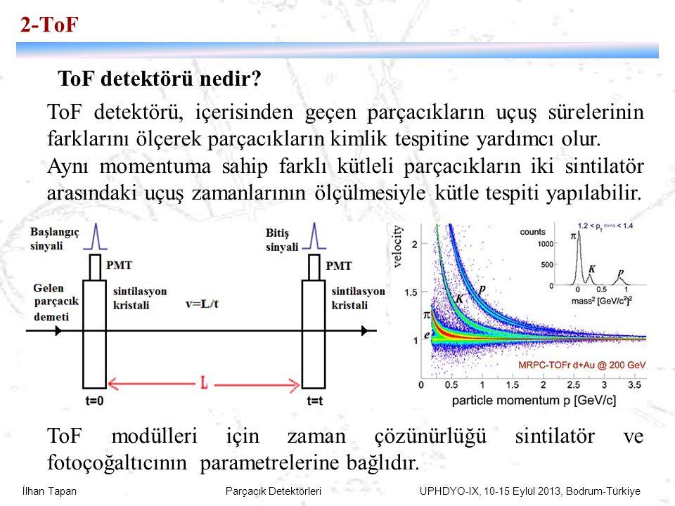 İlhan Tapan Parçacık Detektörleri UPHDYO-IX, 10-15 Eylül 2013, Bodrum-Türkiye ToF detektörü, içerisinden geçen parçacıkların uçuş sürelerinin farkları
