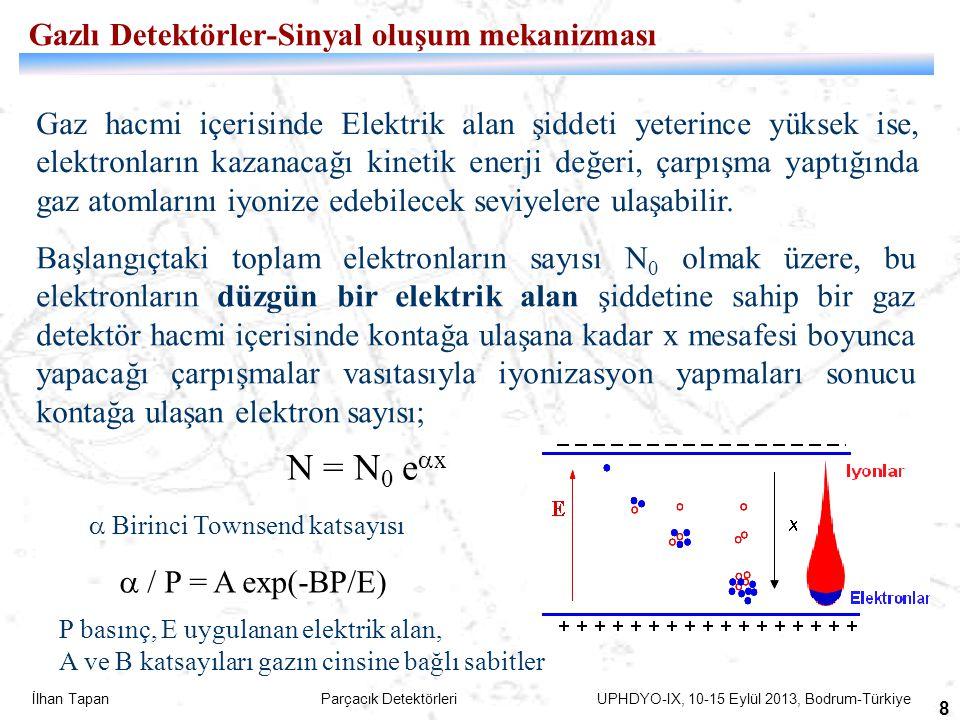 İlhan Tapan Parçacık Detektörleri UPHDYO-IX, 10-15 Eylül 2013, Bodrum-Türkiye 9 Eğer detektör hacmi içerisindeki elektrik alan değişken ise, N = N 0 exp x 1 elektronun harekete başlama konumu, x 2 kontağın (Anot) konumu.