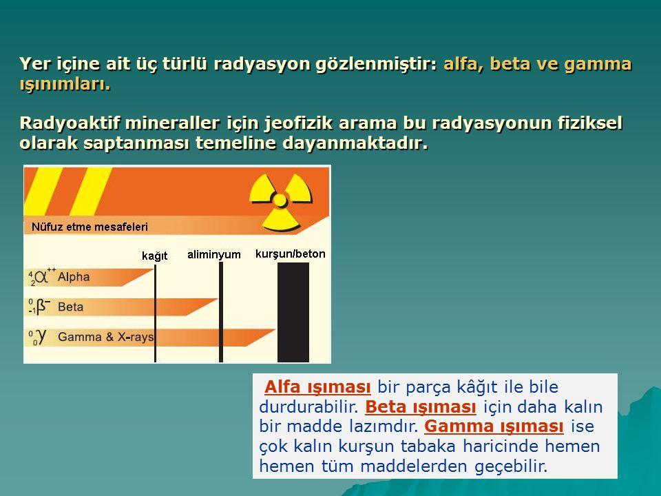 Alfa ışıması bir parça kâğıt ile bile durdurabilir. Beta ışıması için daha kalın bir madde lazımdır. Gamma ışıması ise çok kalın kurşun tabaka haricin