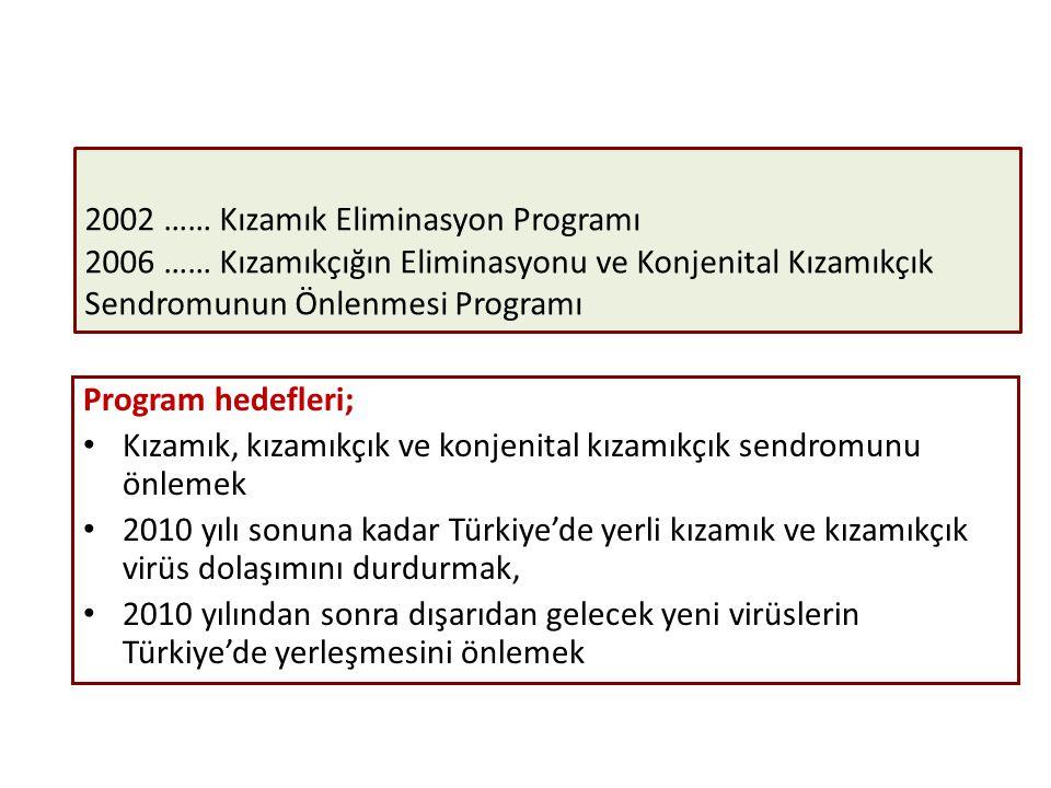 2002 …… Kızamık Eliminasyon Programı 2006 …… Kızamıkçığın Eliminasyonu ve Konjenital Kızamıkçık Sendromunun Önlenmesi Programı Program hedefleri; Kıza