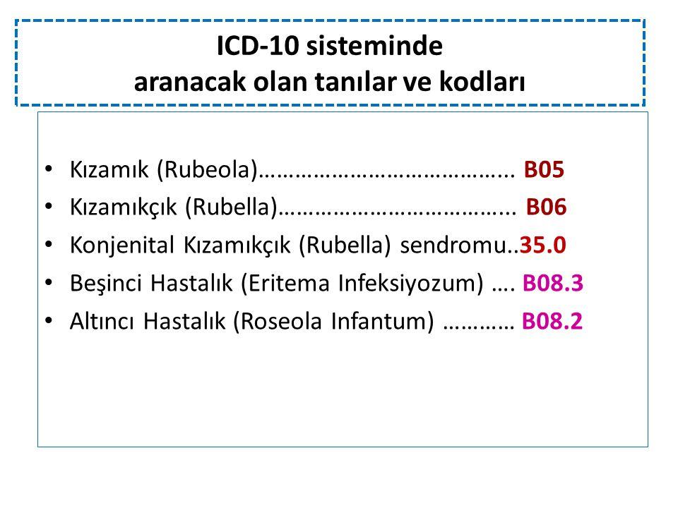 ICD-10 sisteminde aranacak olan tanılar ve kodları Kızamık (Rubeola)…………………………………... B05 Kızamıkçık (Rubella)………………………………... B06 Konjenital Kızamıkçık