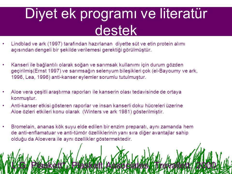 Diyet ek programı ve literatür destek Lindblad ve ark (1997) tarafından hazırlanan diyette süt ve etin protein alımı açısından dengeli bir şekilde verilemesi gerektiği görülmüştür.