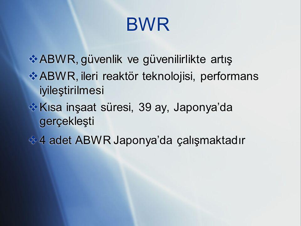 BWR  ABWR, güvenlik ve güvenilirlikte artış  ABWR, ileri reaktör teknolojisi, performans iyileştirilmesi  Kısa inşaat süresi, 39 ay, Japonya'da gerçekleşti  4 adet ABWR Japonya'da çalışmaktadır  ABWR, güvenlik ve güvenilirlikte artış  ABWR, ileri reaktör teknolojisi, performans iyileştirilmesi  Kısa inşaat süresi, 39 ay, Japonya'da gerçekleşti  4 adet ABWR Japonya'da çalışmaktadır