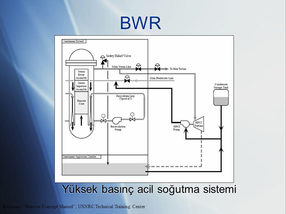 "BWR Yüksek basınç acil soğutma sistemi Referans : ""Reactor Concept Manuel"", USNRC Technical Training Center"