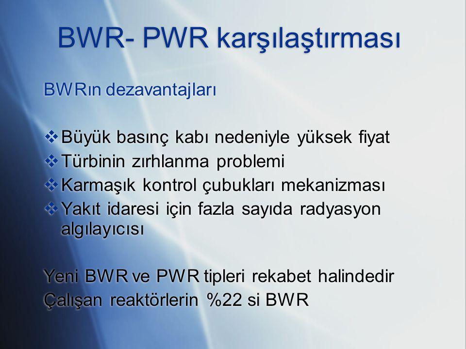 BWRın dezavantajları  Büyük basınç kabı nedeniyle yüksek fiyat  Türbinin zırhlanma problemi  Karmaşık kontrol çubukları mekanizması  Yakıt idaresi