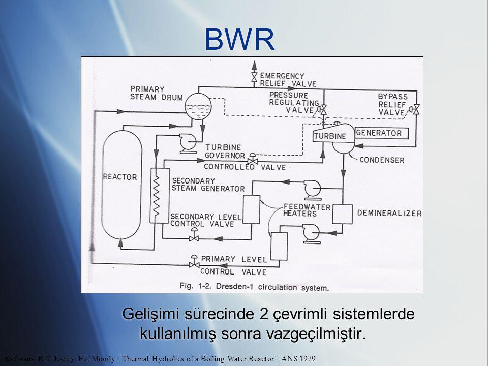 """BWR Gelişimi sürecinde 2 çevrimli sistemlerde kullanılmış sonra vazgeçilmiştir. Referans: R.T. Lahey, F.J. Moody,""""Thermal Hydrolics of a Boiling Water"""