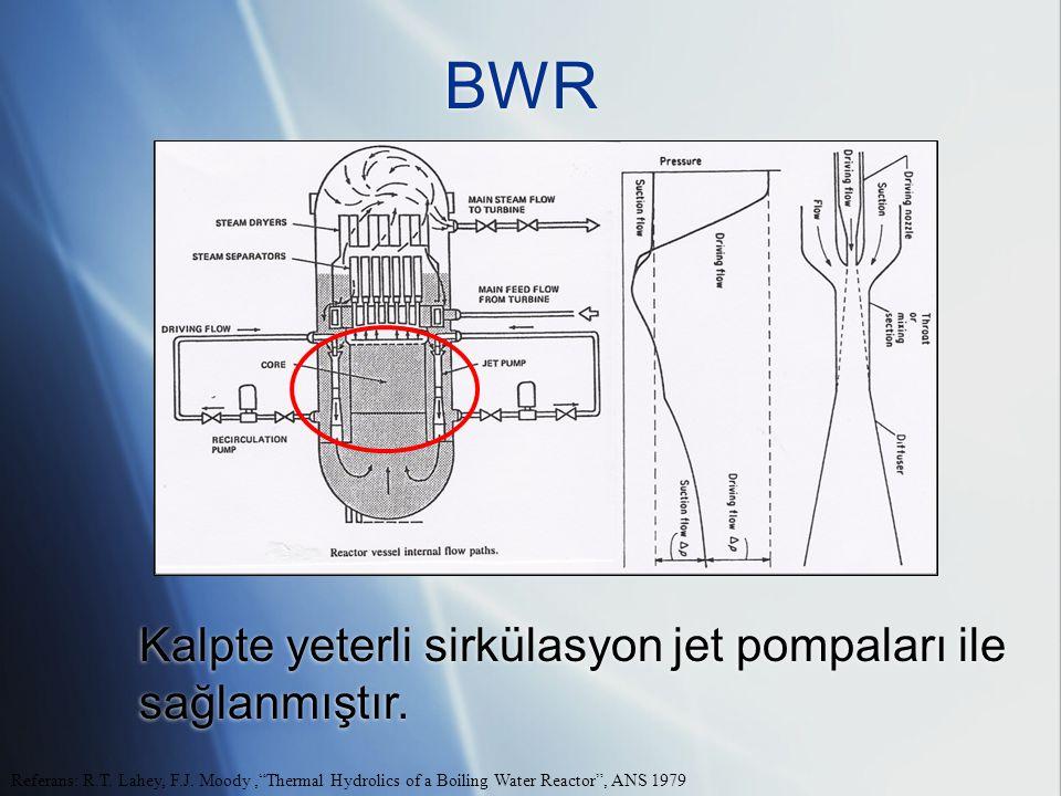BWR Kalpte yeterli sirkülasyon jet pompaları ile sağlanmıştır.