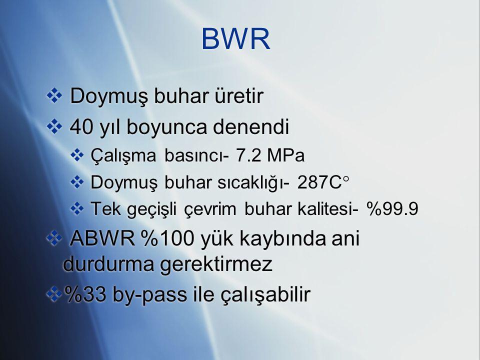 BWR Yüksek basınç acil soğutma sistemi Referans : Reactor Concept Manuel , USNRC Technical Training Center