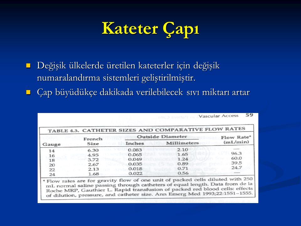 Kateter Çapı Değişik ülkelerde üretilen kateterler için değişik numaralandırma sistemleri geliştirilmiştir. Değişik ülkelerde üretilen kateterler için