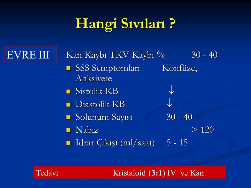 Hangi Sıvıları ? Kan Kaybı TKV Kaybı % 30 - 40 SSS Semptomları Konfüze, Anksiyete SSS Semptomları Konfüze, Anksiyete Sistolik KB  Sistolik KB  Diast