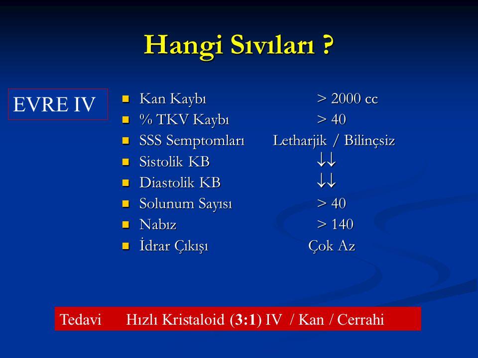 Hangi Sıvıları ? Kan Kaybı > 2000 cc Kan Kaybı > 2000 cc % TKV Kaybı > 40 % TKV Kaybı > 40 SSS Semptomları Letharjik / Bilinçsiz SSS Semptomları Letha