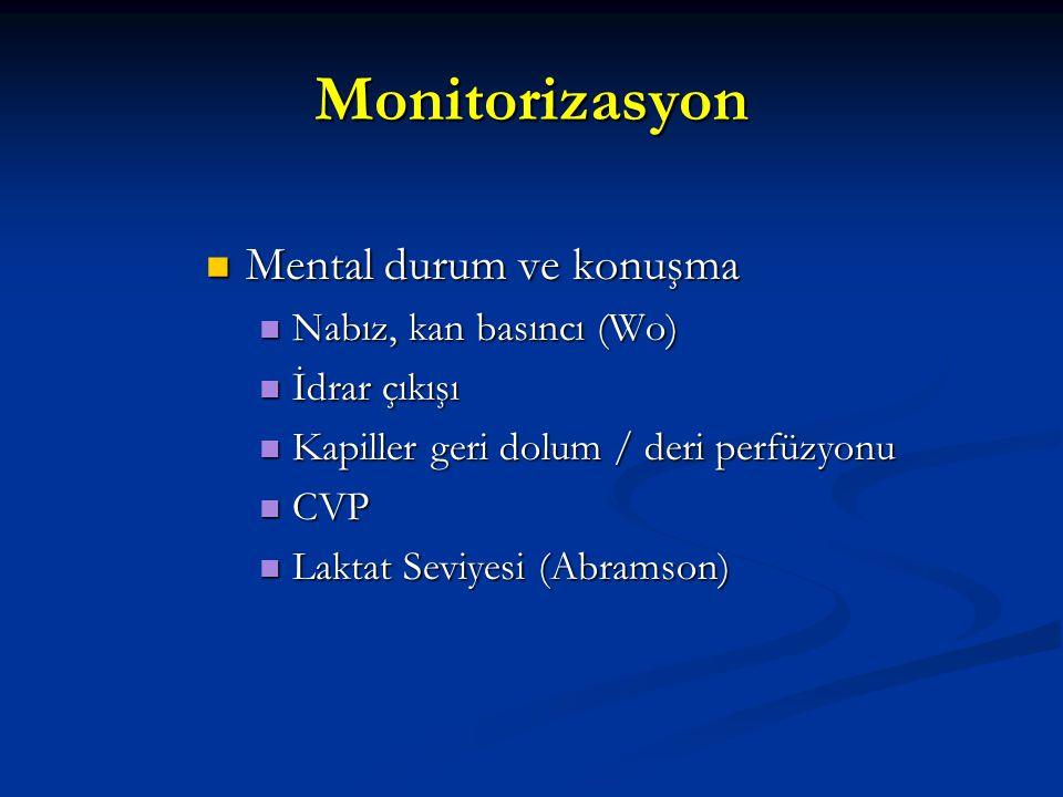 Monitorizasyon Mental durum ve konuşma Mental durum ve konuşma Nabız, kan basıncı (Wo) Nabız, kan basıncı (Wo) İdrar çıkışı İdrar çıkışı Kapiller geri dolum / deri perfüzyonu Kapiller geri dolum / deri perfüzyonu CVP CVP Laktat Seviyesi (Abramson) Laktat Seviyesi (Abramson)