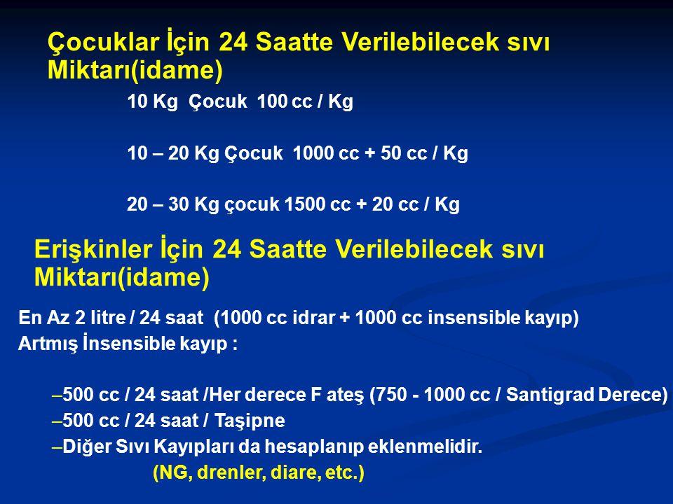 Çocuklar İçin 24 Saatte Verilebilecek sıvı Miktarı(idame) 10 Kg Çocuk 100 cc / Kg 10 – 20 Kg Çocuk 1000 cc + 50 cc / Kg 20 – 30 Kg çocuk 1500 cc + 20 cc / Kg En Az 2 litre / 24 saat (1000 cc idrar + 1000 cc insensible kayıp) Artmış İnsensible kayıp : –500 cc / 24 saat /Her derece F ateş (750 - 1000 cc / Santigrad Derece) –500 cc / 24 saat / Taşipne –Diğer Sıvı Kayıpları da hesaplanıp eklenmelidir.