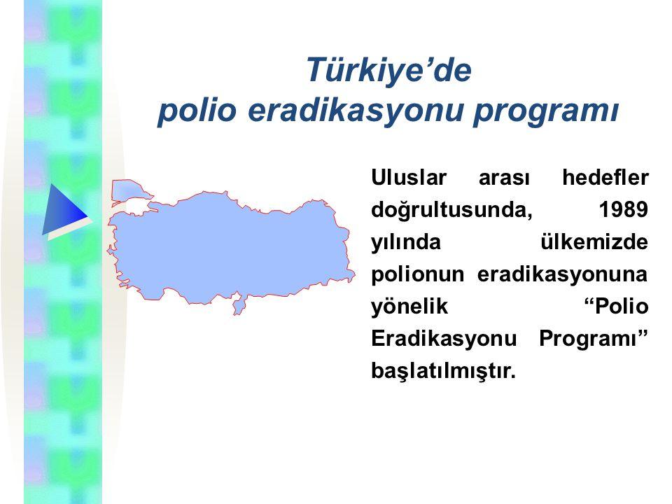 Vahşi polio virüs*, 9 Nisan 2013-8 Nisan 2014 Endemik ülkeler Vahşi polio virüs(son 6 ay içinde vakası olan ülkeler) Vahşi polio virüs(son 6-12 ay evvel vakası olanlar) Vahşi virüs tip 1 Bu haritada gösterilen sınırlar ve isimler ve kullanılan dizaynlar, herhangi bir ülkenin, bölgenin yada şehrin veya bunların otoritelerinin yasal durumlarıyla veya sınırları ile ilişkili olarak Dünya Sağlık Örgütü tarafından her ne olursa olsun belirtilen bir görüşün ifadesi değildir.
