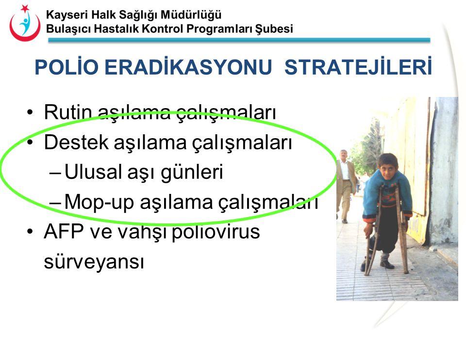 Çocukluk Çağı Aşı Takvimi – 2013 Doğum da 1.ayı n sonu 2.ayı n sonu 4.ayı n sonu 6.ayın sonu 12.