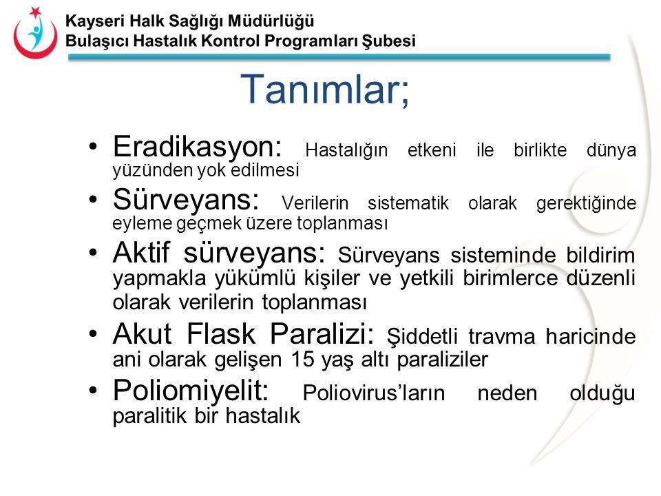 Tanımlar; Eradikasyon: Hastalığın etkeni ile birlikte dünya yüzünden yok edilmesi Sürveyans: Verilerin sistematik olarak gerektiğinde eyleme geçmek üzere toplanması Aktif sürveyans: Sürveyans sisteminde bildirim yapmakla yükümlü kişiler ve yetkili birimlerce düzenli olarak verilerin toplanması Akut Flask Paralizi: Şiddetli travma haricinde ani olarak gelişen 15 yaş altı paraliziler Poliomiyelit: Poliovirus'ların neden olduğu paralitik bir hastalık