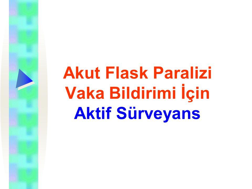 VAKA ARAŞTIRMASI Bildirimden sonraki ilk 48 saat içinde vaka incelemesine başlanmalı, Uygun gaita numunesi: Paralizi başlangıcından sonraki ilk 14 gün
