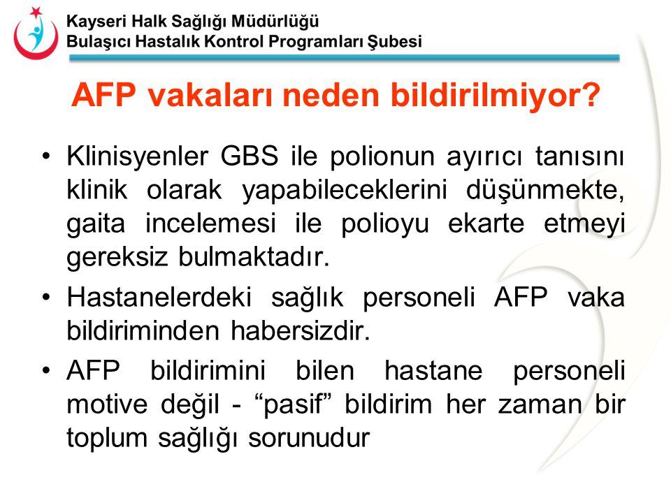 Hastanelerdeki AFP vakalarının önemi Paralizili çocukların çoğu 2.