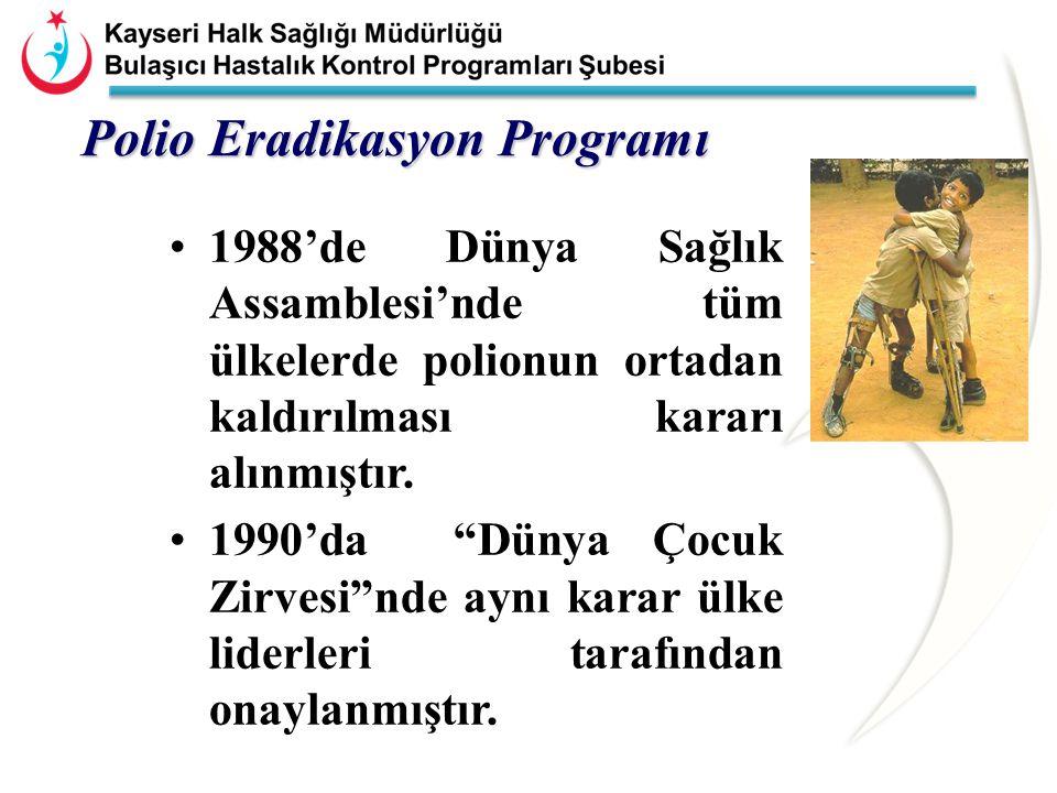  Herhangi bir yaştaki kişide poliomyelit benzeri klinik tablonun bulunması ve klinisyenin poliomyelitten şüphelenmesi durumu da sıcak AFP vakası olarak değerlendirilir.