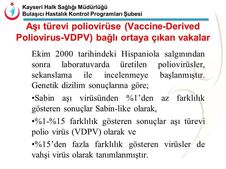 Aşı türevi poliovirüse (Vaccine-Derived Poliovirus-VDPV) bağlı ortaya çıkan vakalar Moleküler özellikleri aşı virüsü ve vahşi virüsten farklı, vahşi virüs benzeri nörovirülans ve bulaştırıcılık özellikleri kazanmış virüslere bağlı ortaya çıkan vakalardır.