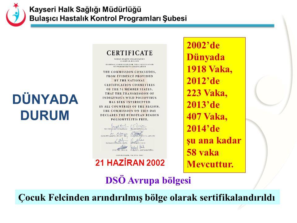 DÜNYADA DURUM Çocuk Felcinden arındırılmış bölge olarak sertifikalandırıldı DSÖ Avrupa bölgesi 2002'de Dünyada 1918 Vaka, 2012'de 223 Vaka, 2013'de 407 Vaka, 2014'de şu ana kadar 58 vaka Mevcuttur.