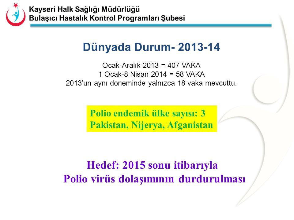 DÜNYADA DURUM Çocuk Felcinden arındırılmış bölge olarak sertifikalandırıldı DSÖ Avrupa bölgesi 2002'de Dünyada 1918 Vaka, 2012'de 223 Vaka, 2013'de 40