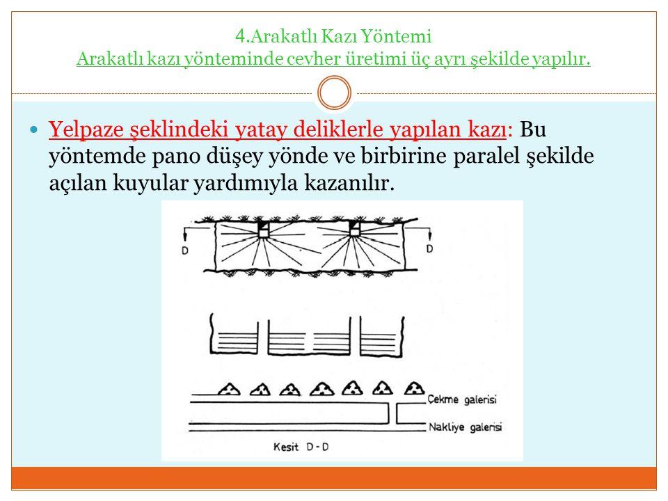 Yelpaze şeklindeki yatay deliklerle yapılan kazı: Bu yöntemde pano düşey yönde ve birbirine paralel şekilde açılan kuyular yardımıyla kazanılır. 4.Ara