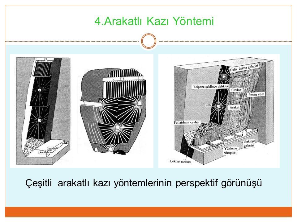Çeşitli arakatlı kazı yöntemlerinin perspektif görünüşü 4.Arakatlı Kazı Yöntemi