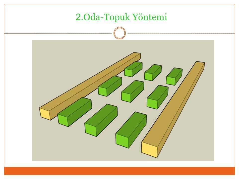 2.Oda-Topuk Yöntemi
