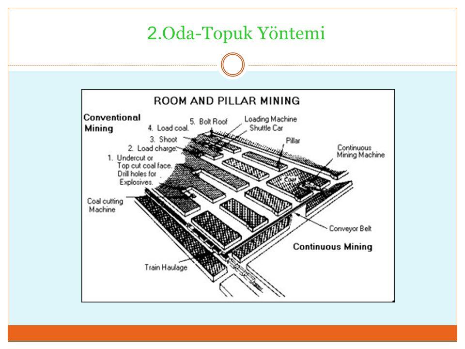 3.Oda Yöntemi Oda yöntemi genel prensipleri ile oda-topuk yönteminin aynıdır.