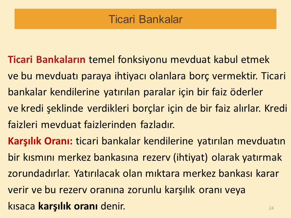 Ticari Bankalar Ticari Bankaların temel fonksiyonu mevduat kabul etmek ve bu mevduatı paraya ihtiyacı olanlara borç vermektir. Ticari bankalar kendile