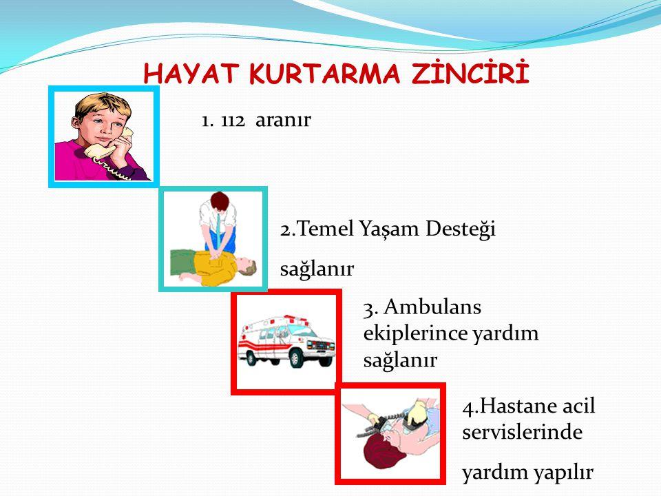 YETİŞKİNLERDE TEMEL YAŞAM DESTEĞİ 1 - Kendisinin ve hasta/yaralının güvenliğinden emin olma 2- Hasta/yaralının omuzlarına hafifçe dokunarak ve iyi misiniz? diye sorarak bilinci kontrol etme 3- Eğer bilinci yok ise; tıbbi yardım isteme ( 112 ) 4- Hasta/yaralıyı sert bir zemin üzerine yatırma 5- Hasta/yaralının yanına diz çökme 6- Hasta/yaralının kravat, kemer ve yakasını açma