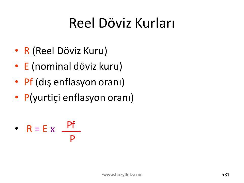 Reel Döviz Kurları R (Reel Döviz Kuru) E (nominal döviz kuru) Pf (dış enflasyon oranı) P(yurtiçi enflasyon oranı) R = E x 31 Pf P www.hozyildiz.com