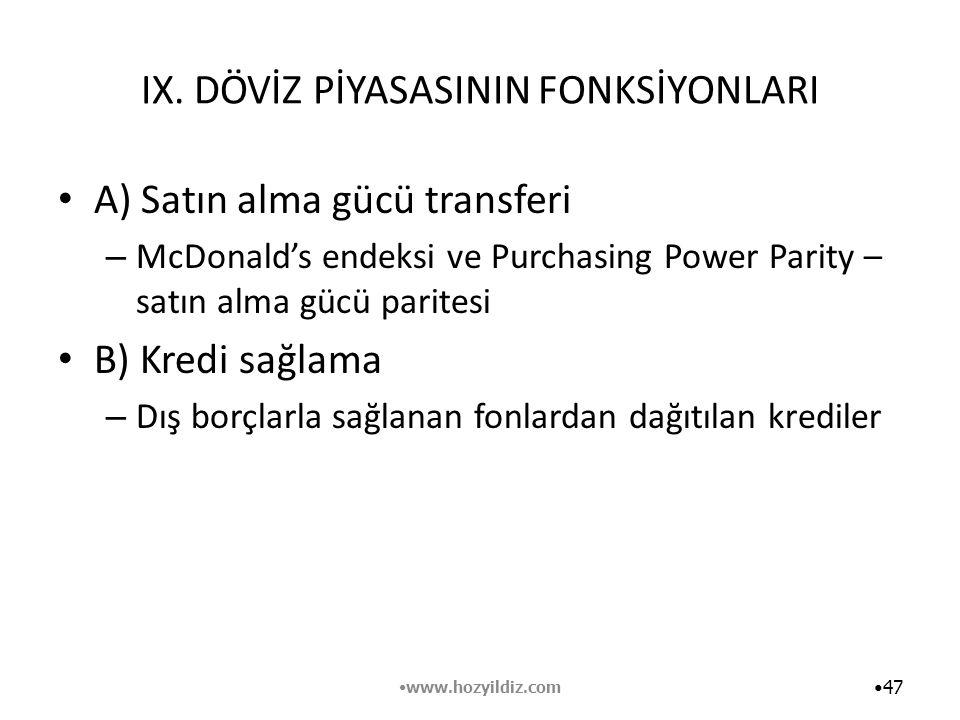 IX. DÖVİZ PİYASASININ FONKSİYONLARI A) Satın alma gücü transferi – McDonald's endeksi ve Purchasing Power Parity – satın alma gücü paritesi B) Kredi s