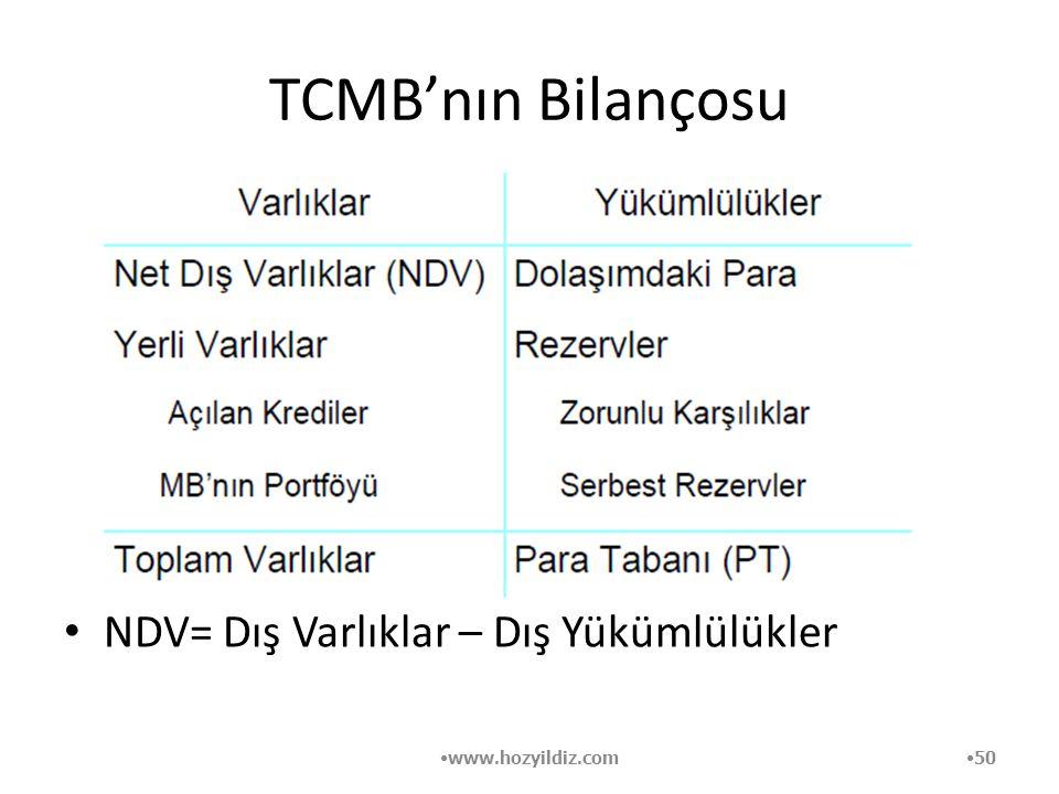 TCMB'nın Bilançosu NDV= Dış Varlıklar – Dış Yükümlülükler 50 www.hozyildiz.com