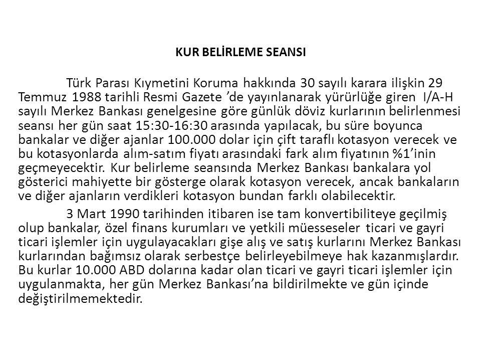 KUR BELİRLEME SEANSI Türk Parası Kıymetini Koruma hakkında 30 sayılı karara ilişkin 29 Temmuz 1988 tarihli Resmi Gazete 'de yayınlanarak yürürlüğe gir