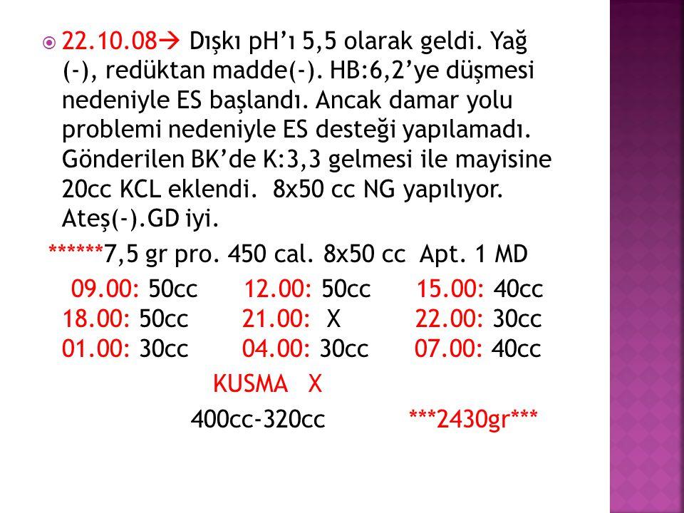  22.10.08  Dışkı pH'ı 5,5 olarak geldi. Yağ (-), redüktan madde(-). HB:6,2'ye düşmesi nedeniyle ES başlandı. Ancak damar yolu problemi nedeniyle ES