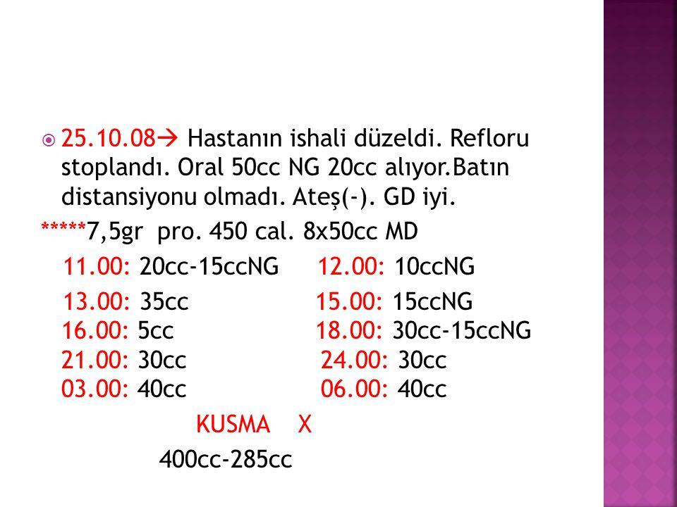  25.10.08  Hastanın ishali düzeldi. Refloru stoplandı. Oral 50cc NG 20cc alıyor.Batın distansiyonu olmadı. Ateş(-). GD iyi. *****7,5gr pro. 450 cal.