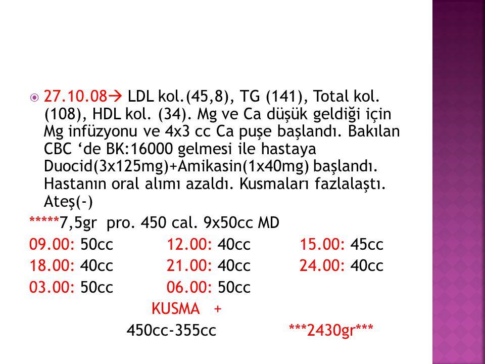  27.10.08  LDL kol.(45,8), TG (141), Total kol. (108), HDL kol. (34). Mg ve Ca düşük geldiği için Mg infüzyonu ve 4x3 cc Ca puşe başlandı. Bakılan C
