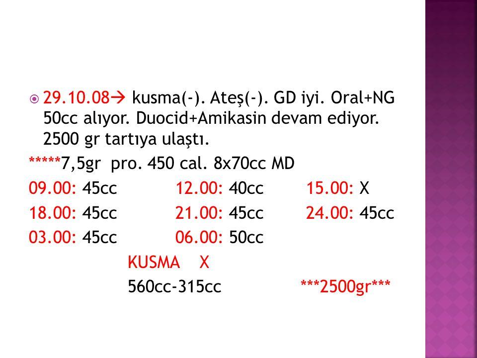  29.10.08  kusma(-). Ateş(-). GD iyi. Oral+NG 50cc alıyor. Duocid+Amikasin devam ediyor. 2500 gr tartıya ulaştı. *****7,5gr pro. 450 cal. 8x70cc MD