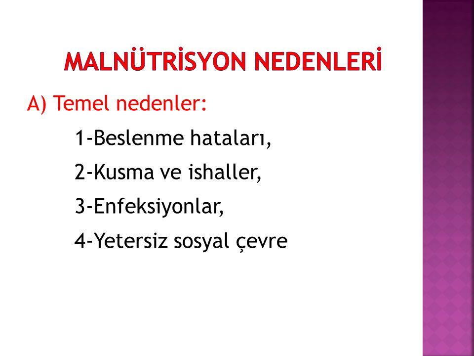 A) Temel nedenler: 1-Beslenme hataları, 2-Kusma ve ishaller, 3-Enfeksiyonlar, 4-Yetersiz sosyal çevre