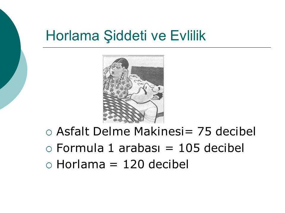 Horlama Şiddeti ve Evlilik  Asfalt Delme Makinesi= 75 decibel  Formula 1 arabası = 105 decibel  Horlama = 120 decibel