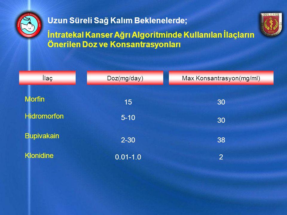 Uzun Süreli Sağ Kalım Beklenelerde; 20.01-1.0 Klonidine 382-30 Bupivakain 30 5-10 Hidromorfon 3015 Morfin Max Konsantrasyon(mg/ml)Doz(mg/day)İlaç İntratekal Kanser Ağrı Algoritminde Kullanılan İlaçların Önerilen Doz ve Konsantrasyonları